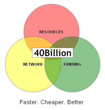 Could 40Billion be a new kind of technology incubator for the 21st century